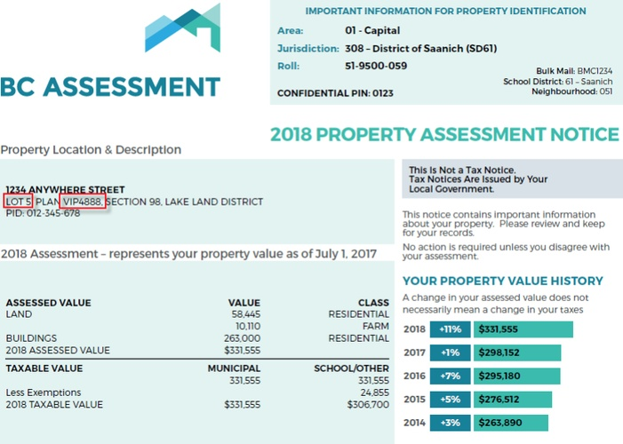 Property Assessed Value Bc